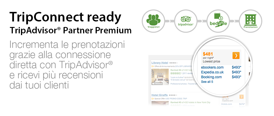 TripConnect Certificazione Premium - Booking Engine TripAdvisor
