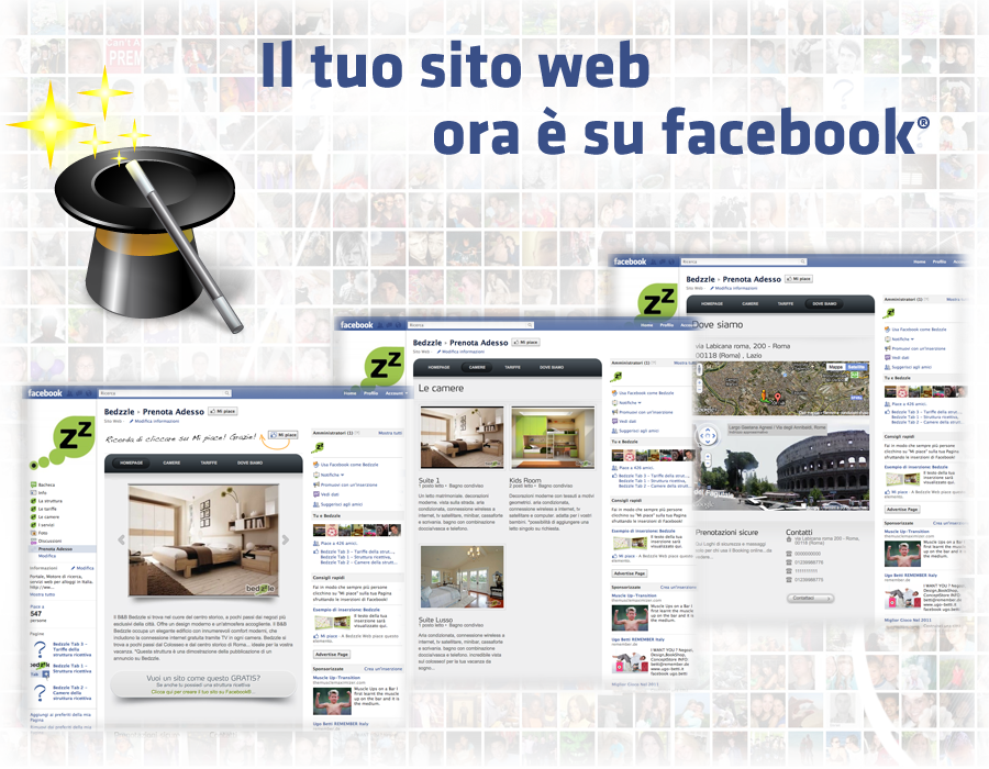 Turismo su Facebook, Sito Facebook, Pagina Facebook
